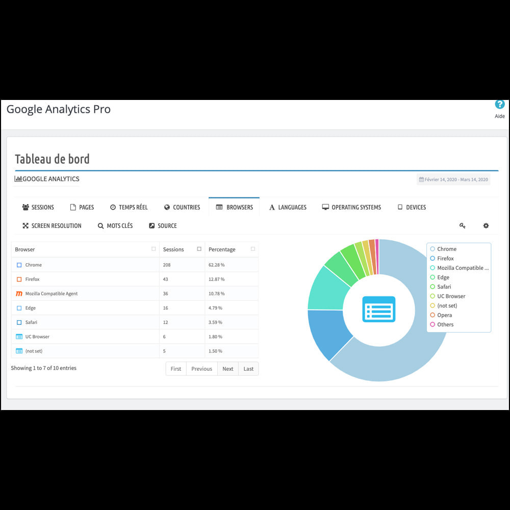 module - Analytics & Statistics - Google Analytics API Dashboard - 5