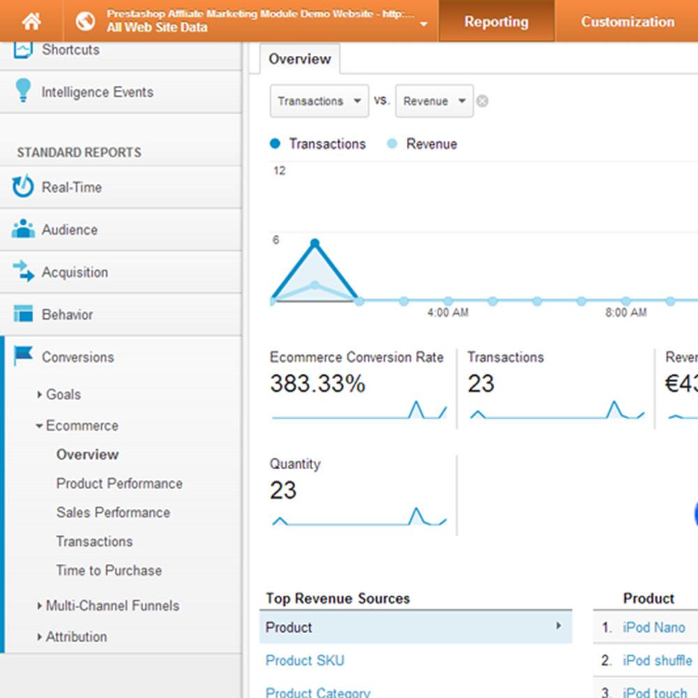 module - Référencement payant (SEA SEM) & Affiliation - Affiliate Marketing avec Google Analytics - 8