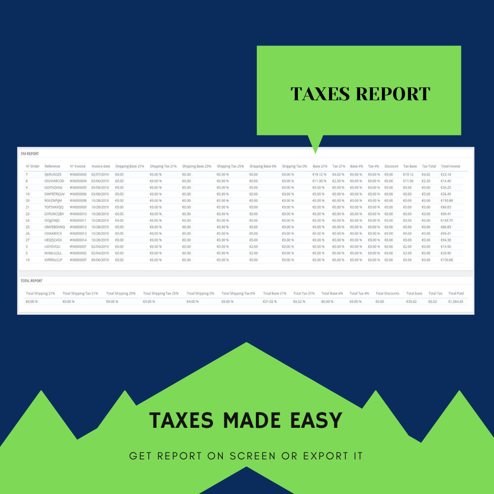 module - Accounting & Invoicing - Tax Summary - 3