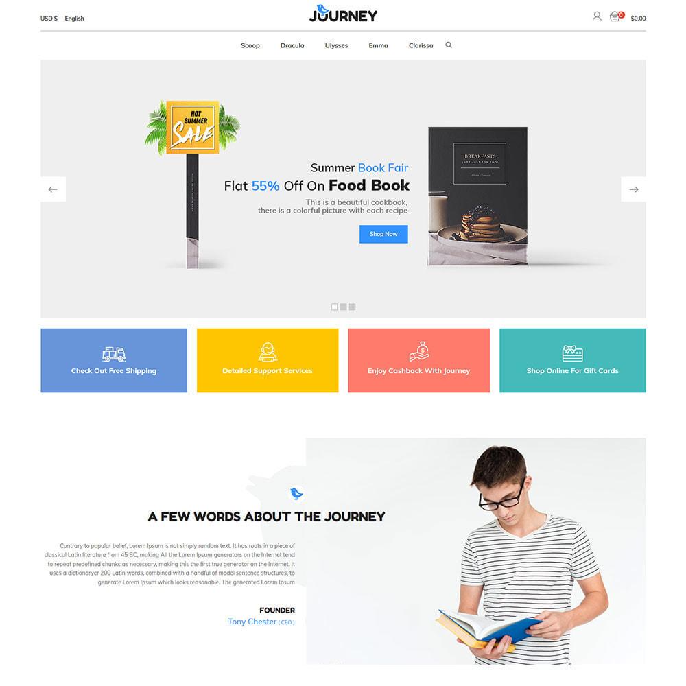 theme - Kultura & Sztuka - Podróż online - Mega Ebook Store - 3