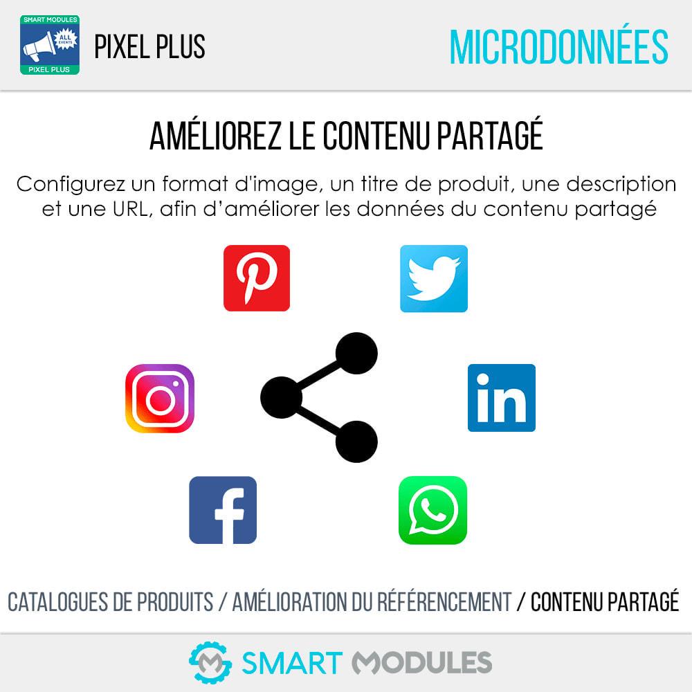 module - Analyses & Statistiques - Pixel Plus : Événements + API + Catalogue Pixel - 12