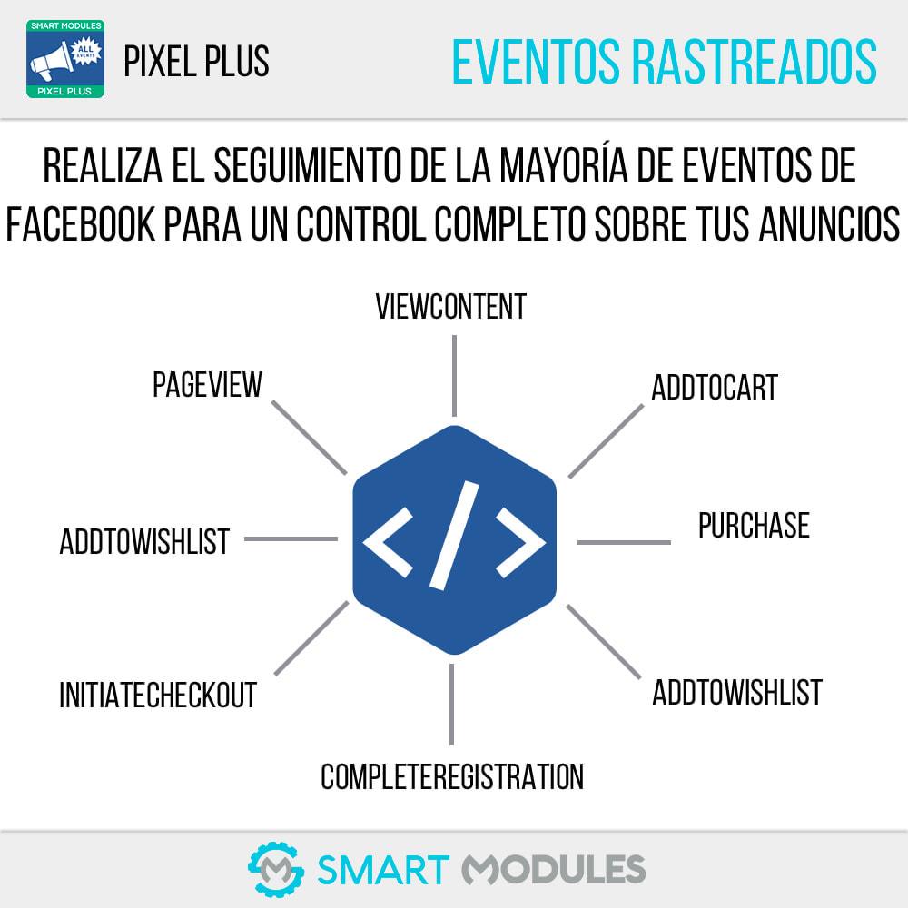 module - Informes y Estadísticas - Pixel Plus: Seguimiento Eventos + Catálogo - 2