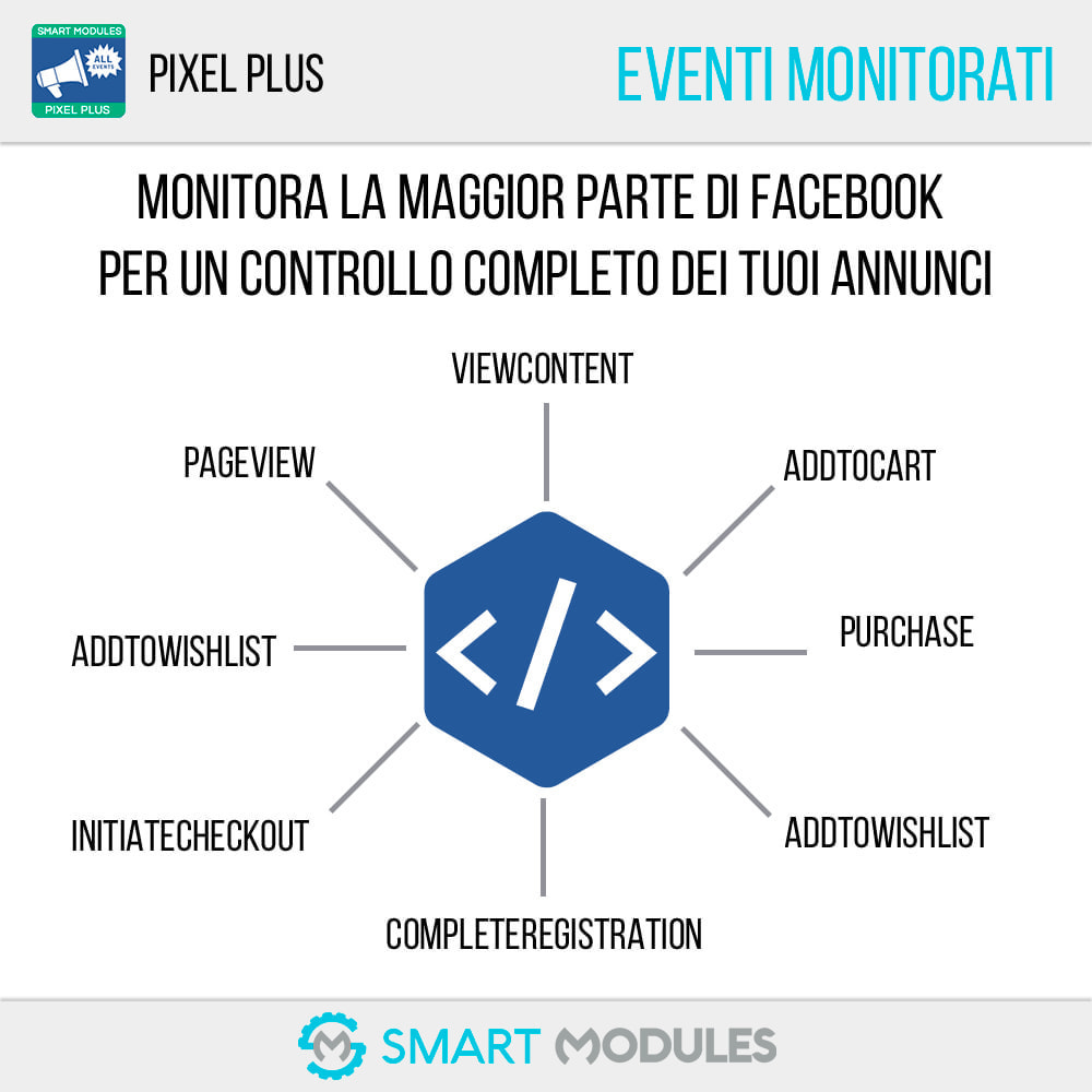 module - Analytics & Statistiche - Pixel Plus: Conversioni ed Eventi + Catalogo Pixel - 2