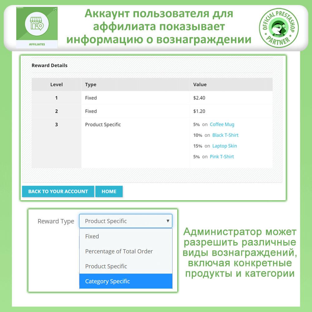 module - Платная поисковая оптимизация - Партнерская и реферальная программа - 3