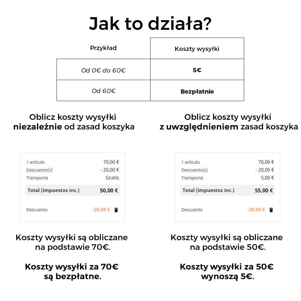 module - Koszty wysyłki - Koszty wysyłki bez reguł i rabatów w koszyku zakupów - 4