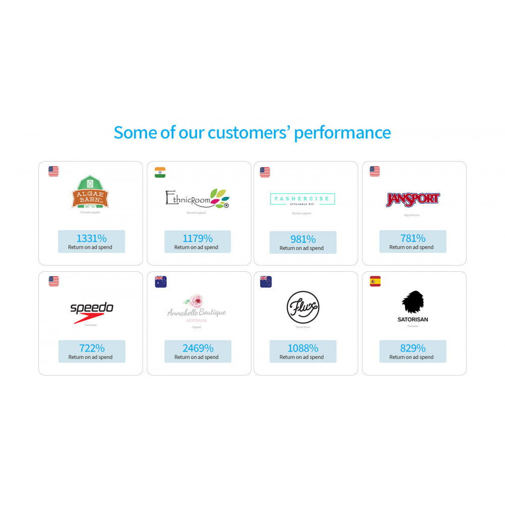 module - Płatne pozycjonowanie & Afiliacja - AdScale – automatyczne reklamy, ROI 1,000% - 4