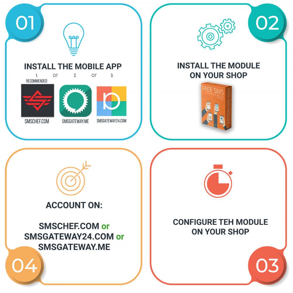 module - Boletim informativo & SMS - Notificações SMS gratuitas usando sua própria rede - 3