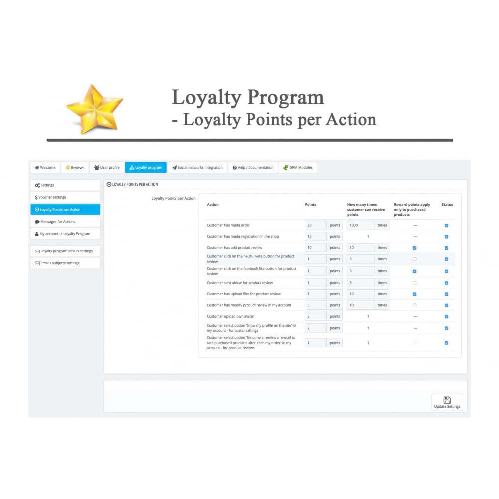 module - Widgets réseaux sociaux - Produit Avis + Programmes fidélité + Profil utilisateur - 39