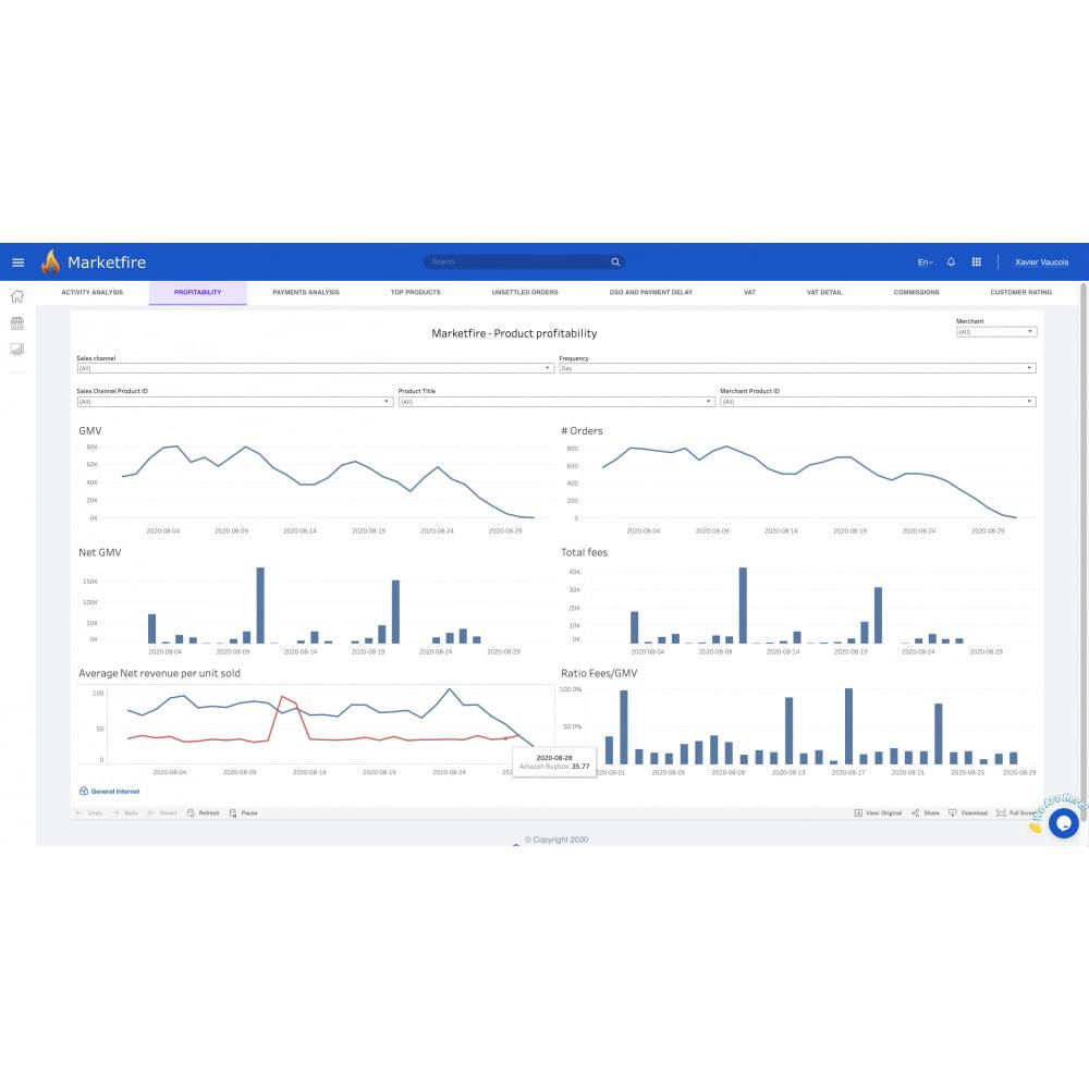 module - Estadísticas & Análisis - Marketfire Business Analytics - 1