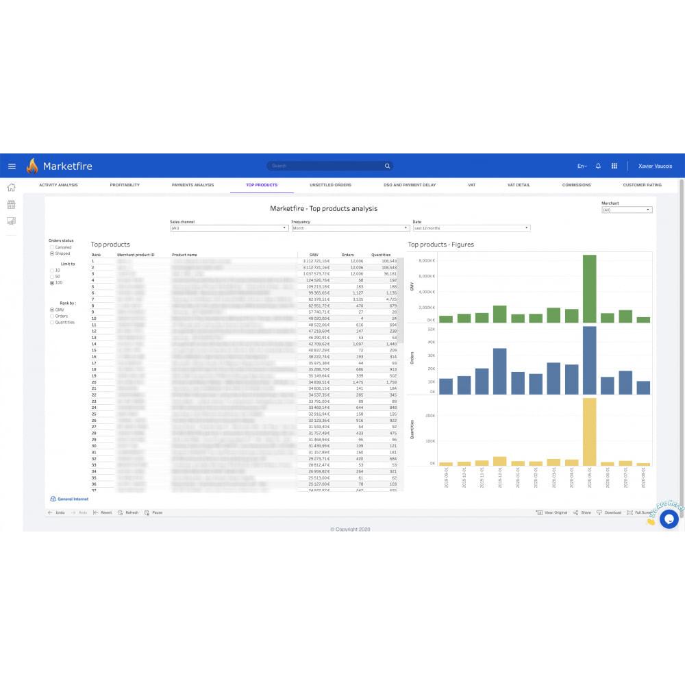 module - Estadísticas & Análisis - Marketfire Business Analytics - 3
