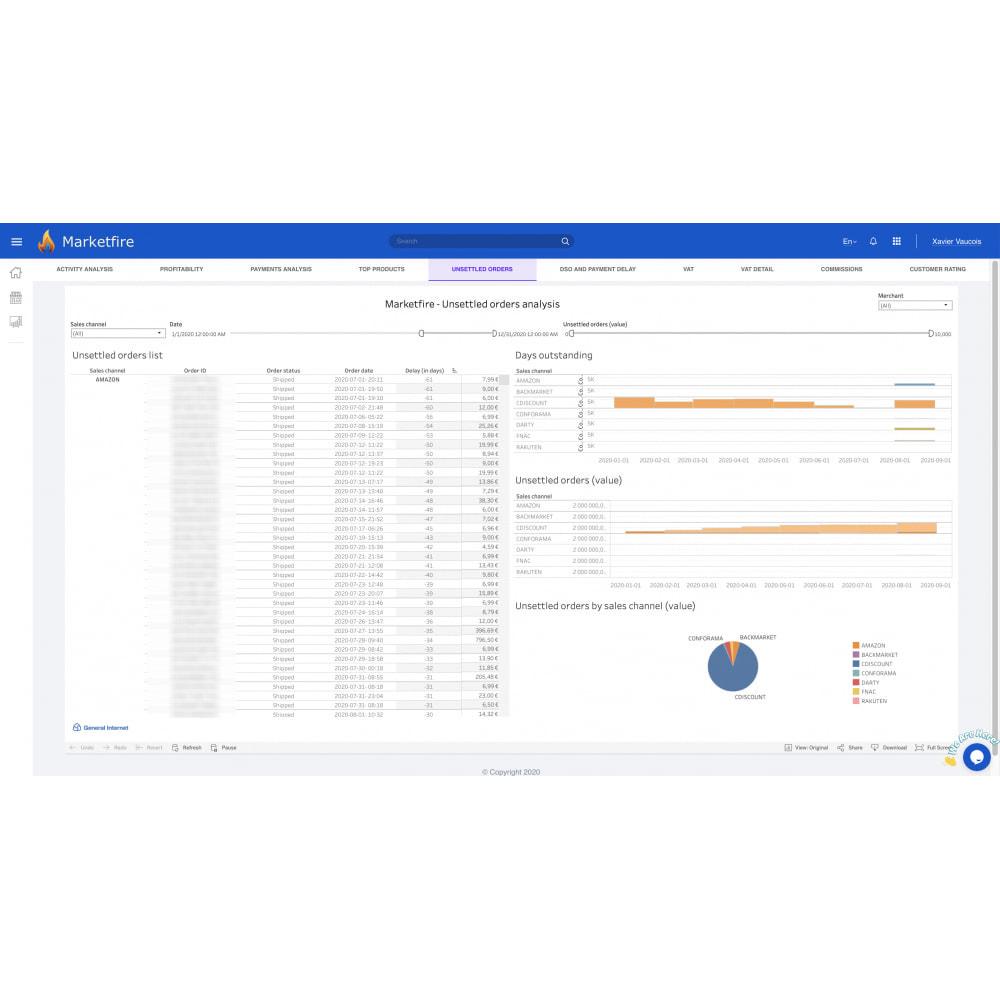 module - Estadísticas & Análisis - Marketfire Business Analytics - 6