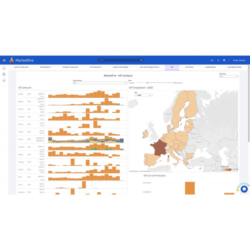 module - Estadísticas & Análisis - Marketfire Business Analytics - 7