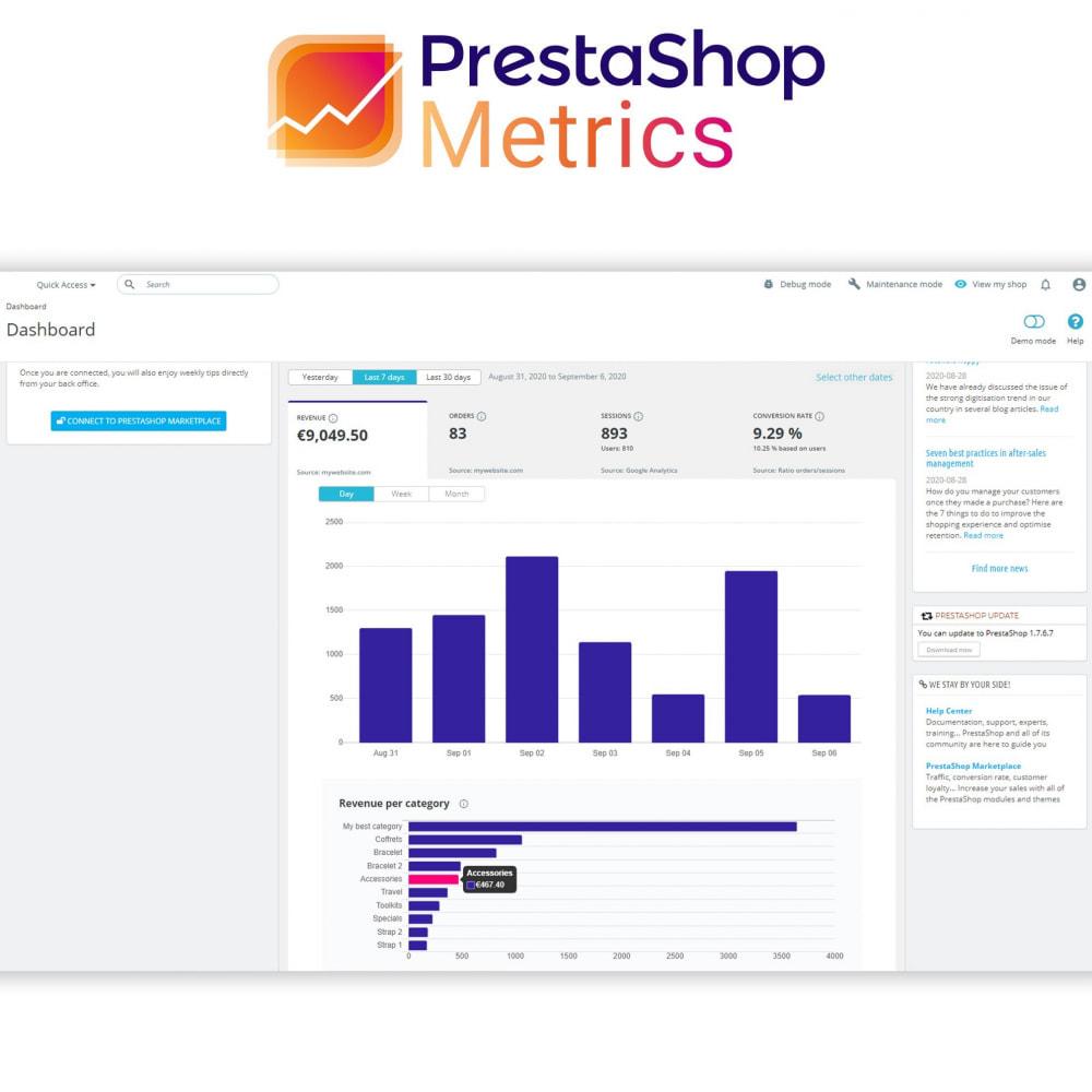 module - Analizy & Statystyki - PrestaShop Metrics - 3