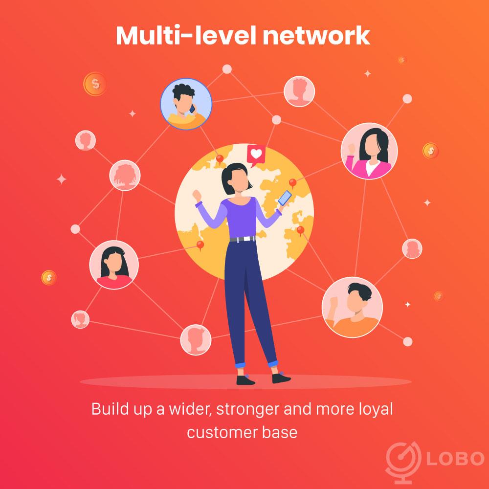 module - Programmi fedeltà & Affiliazione - 3in1 Reward point: loyalty, referral, affiliate program - 3