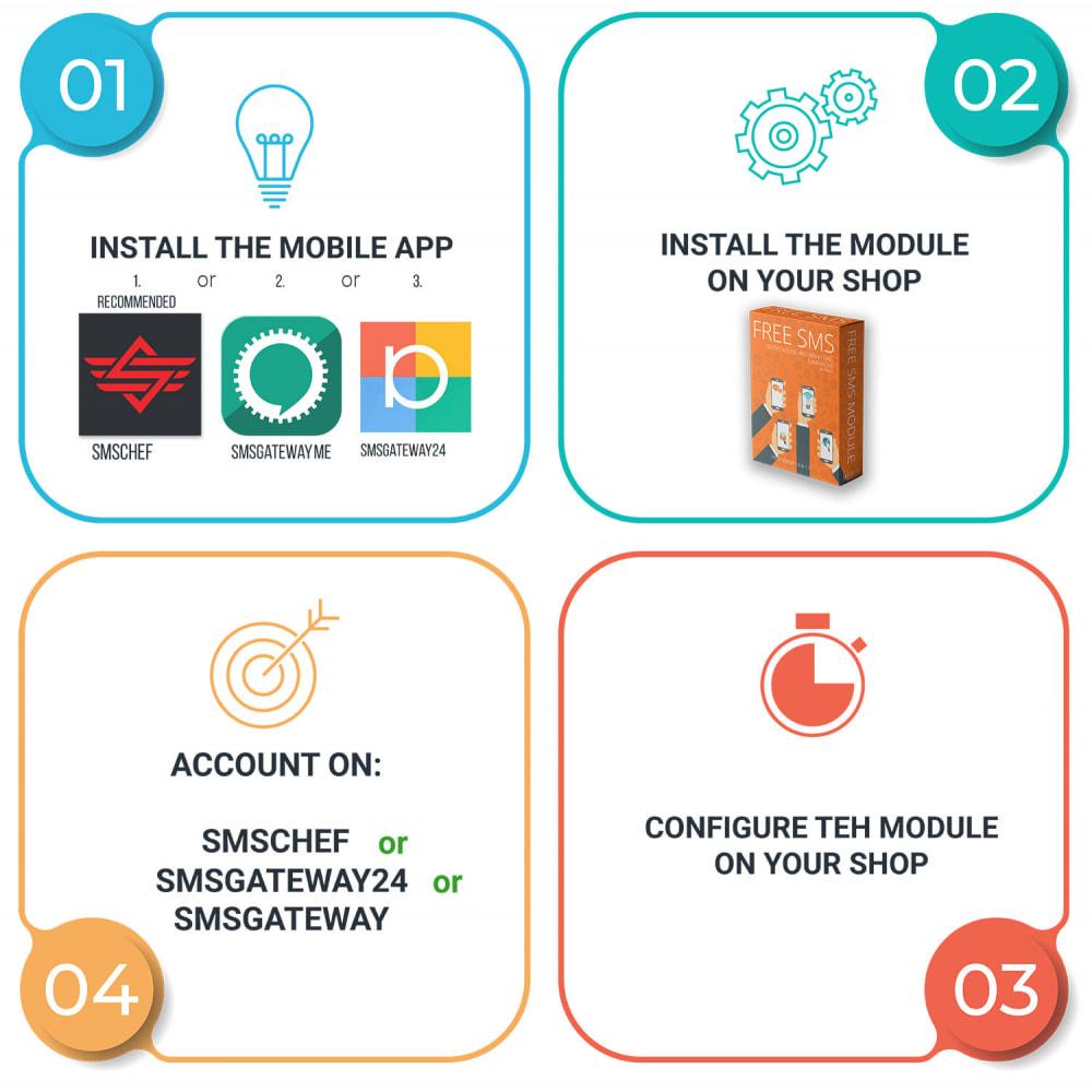 module - Newsletter y SMS - Notificaciones de SMS gratuitas usando una red propia - 10
