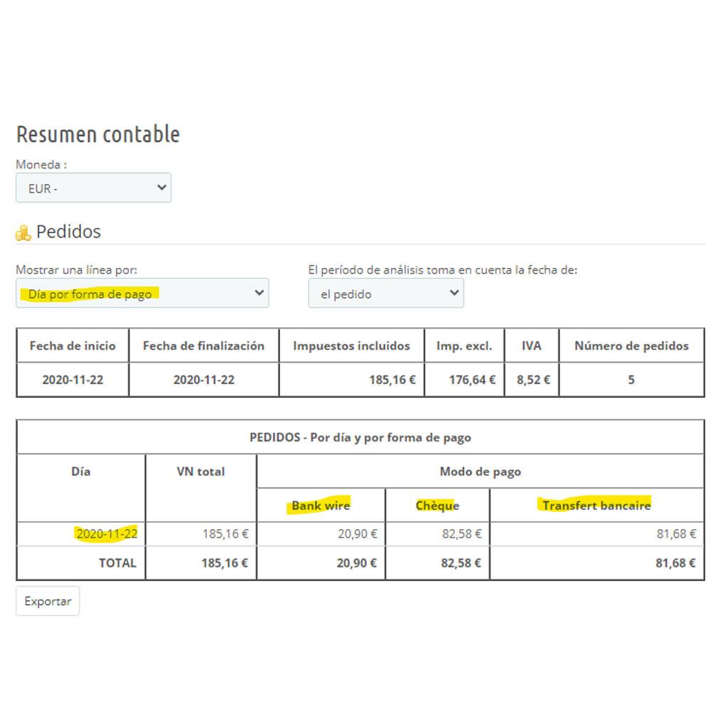 module - Contabilidad y Facturas - Síntesis contable para declaración de IVA - 12