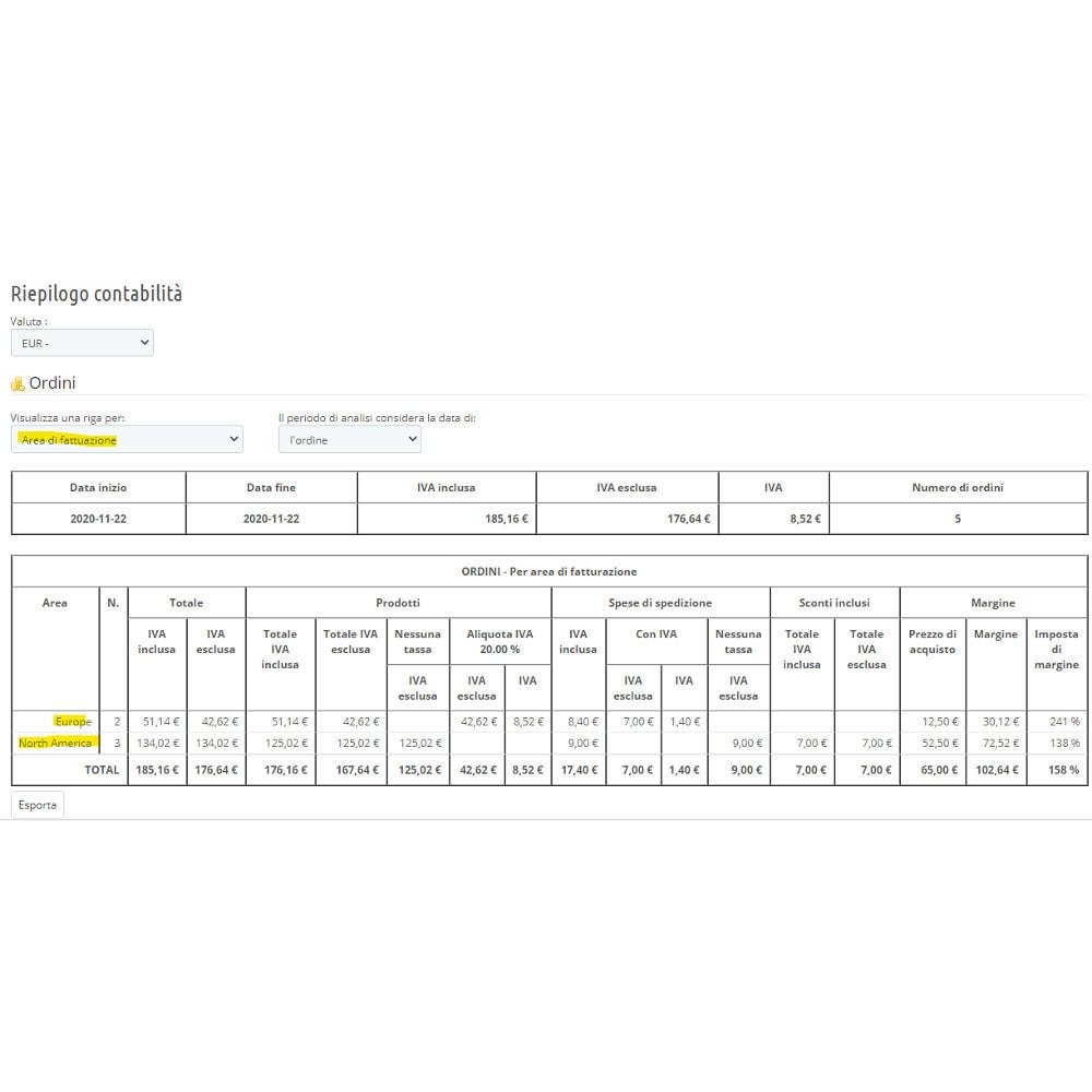 module - Contabilità & Fatturazione - Riepilogo contabilità con IVA - 9