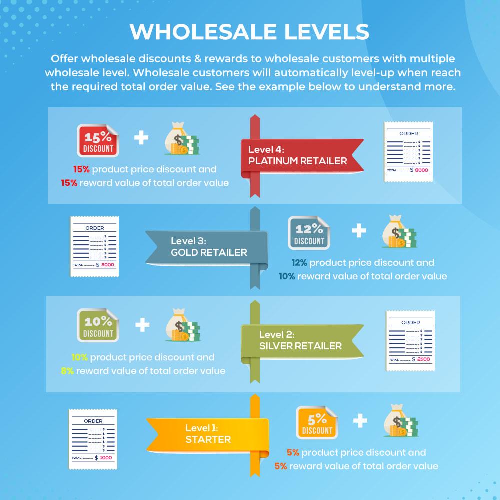 module - Flash & Private Sales - Wholesale B2B - PrestaShop wholesale module - 2