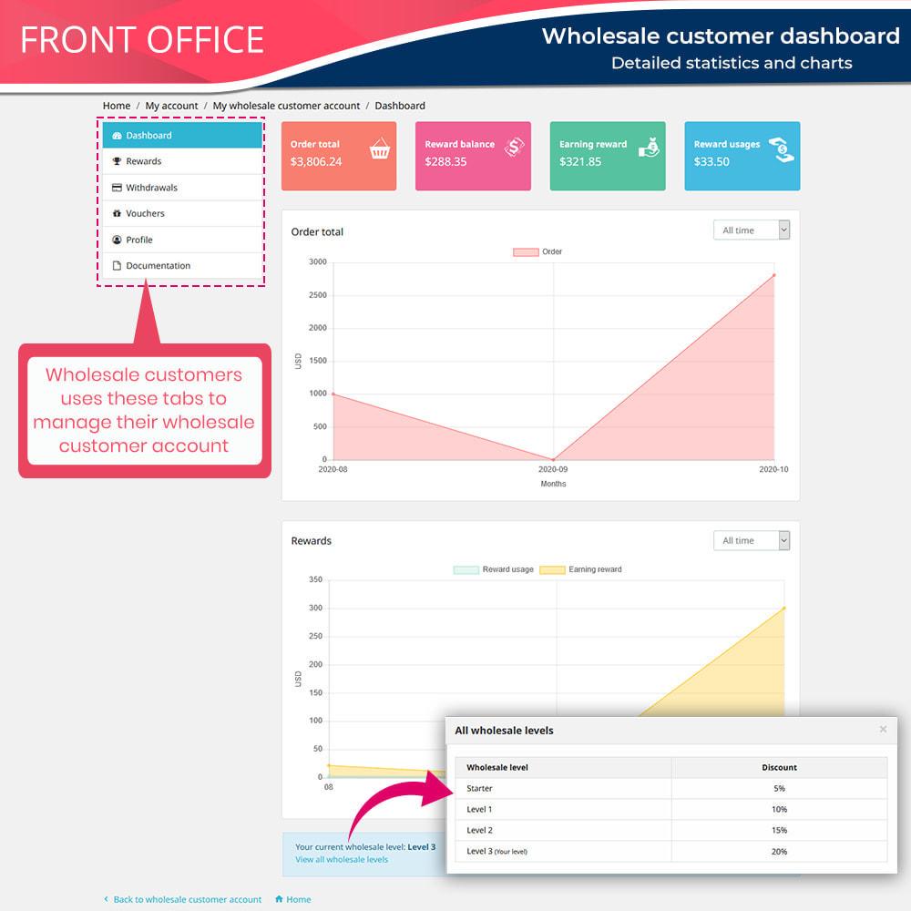 module - Flash & Private Sales - Wholesale B2B - PrestaShop wholesale module - 9