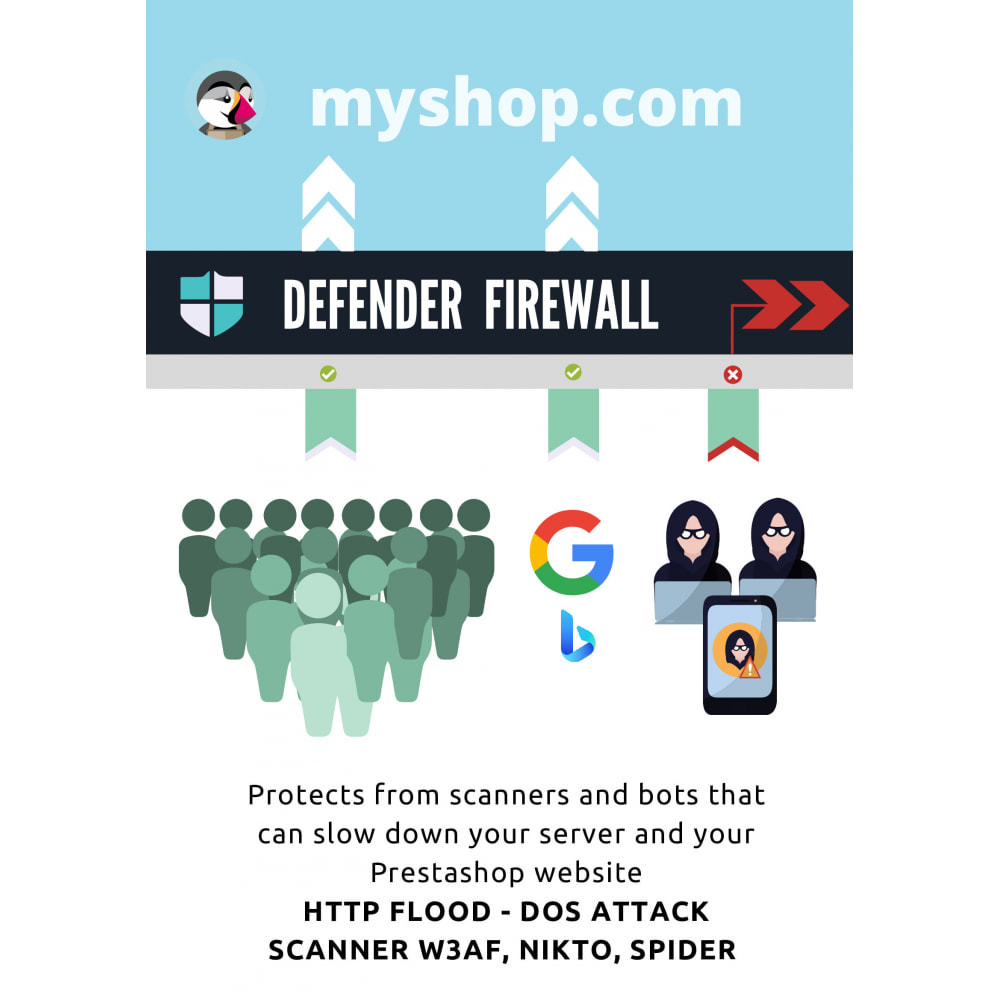 module - Security & Access - Defender - The firewall to protect your shop - 2