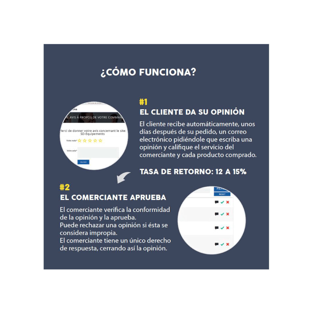module - Comentarios de clientes - Opiniones clientes - Sociedad de Opiniones Contrastadas - 2