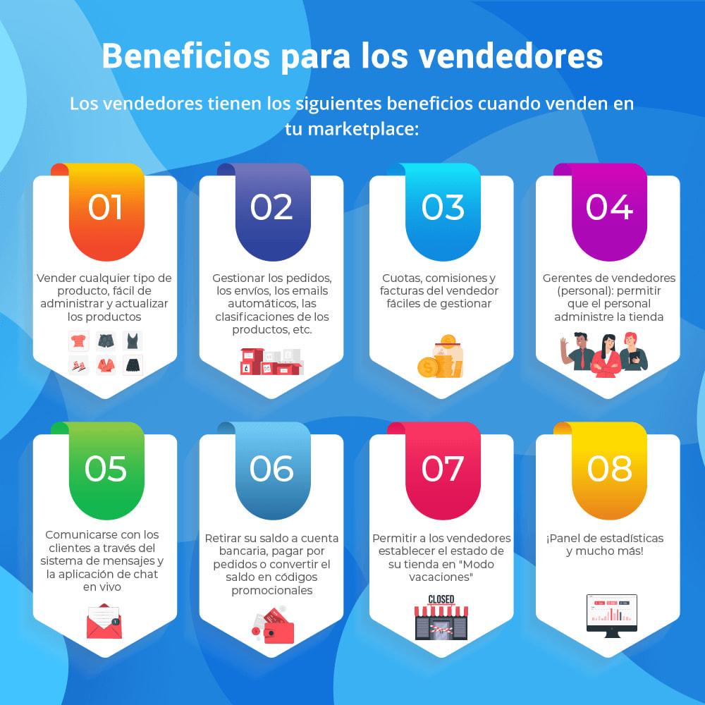 module - Creación de Marketplace - Marketplace Builder – Multivendedor - 2