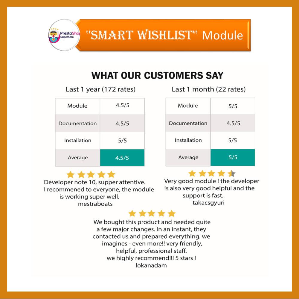module - Wishlist & Gift Card - Smart Wishlist - 2