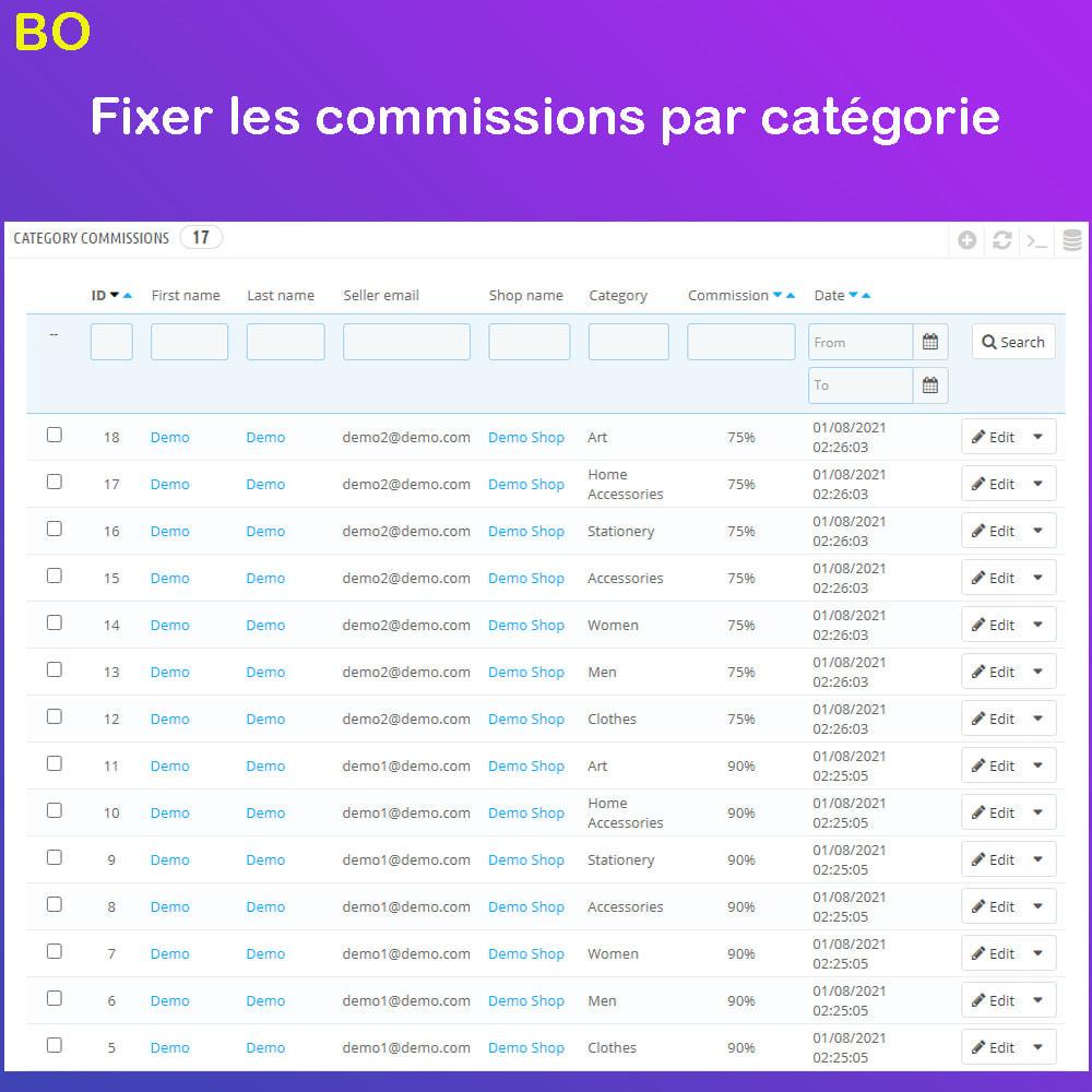 module - Création de Marketplace - Marché du commerce électronique multi-vendeurs - 29