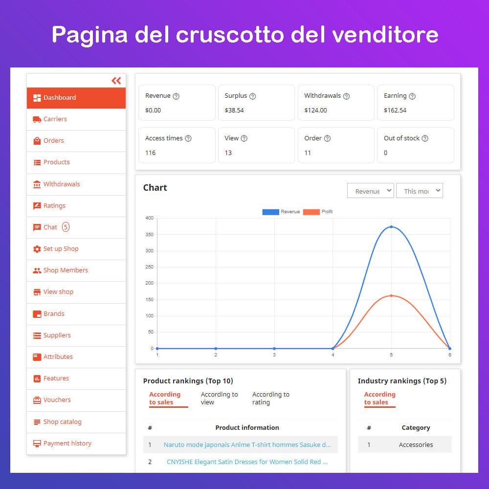 module - Creazione Marketplace - Mercato Ecommerce multifornitore - 12