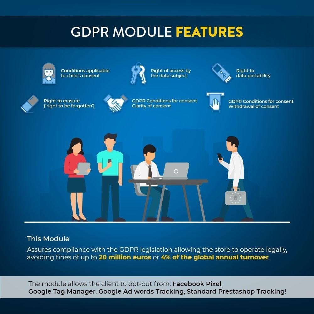 module - Legale (Legge Europea) - GDPR Compliance Pro - 2021 Edizione Avanzata - 3