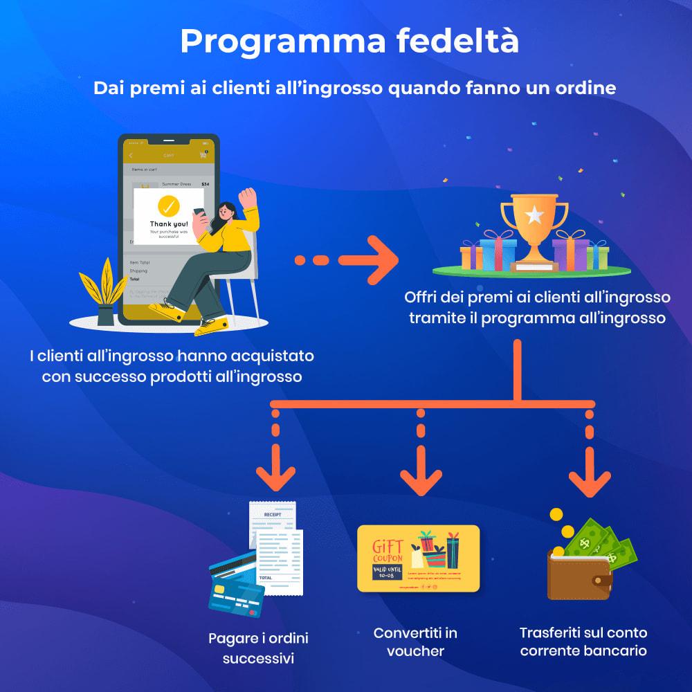 module - Flash & Private Sales - Wholesale B2B - Piattaforma all'ingrosso professionale - 3