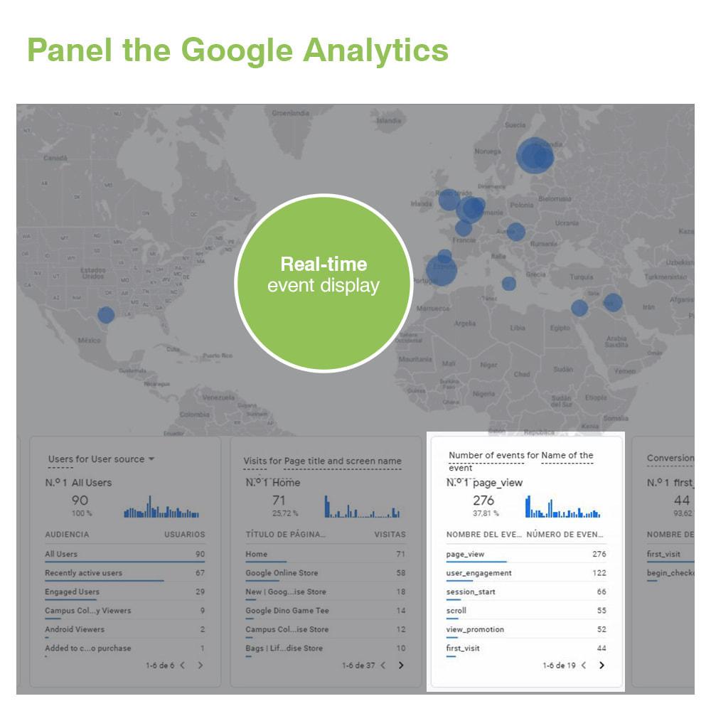 module - Analytics & Statistics - Google Analytics 4 - 5