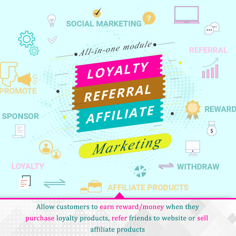 module - Referral & Loyalty Programs - Loyalty, referral & affiliate program (reward points) - 1