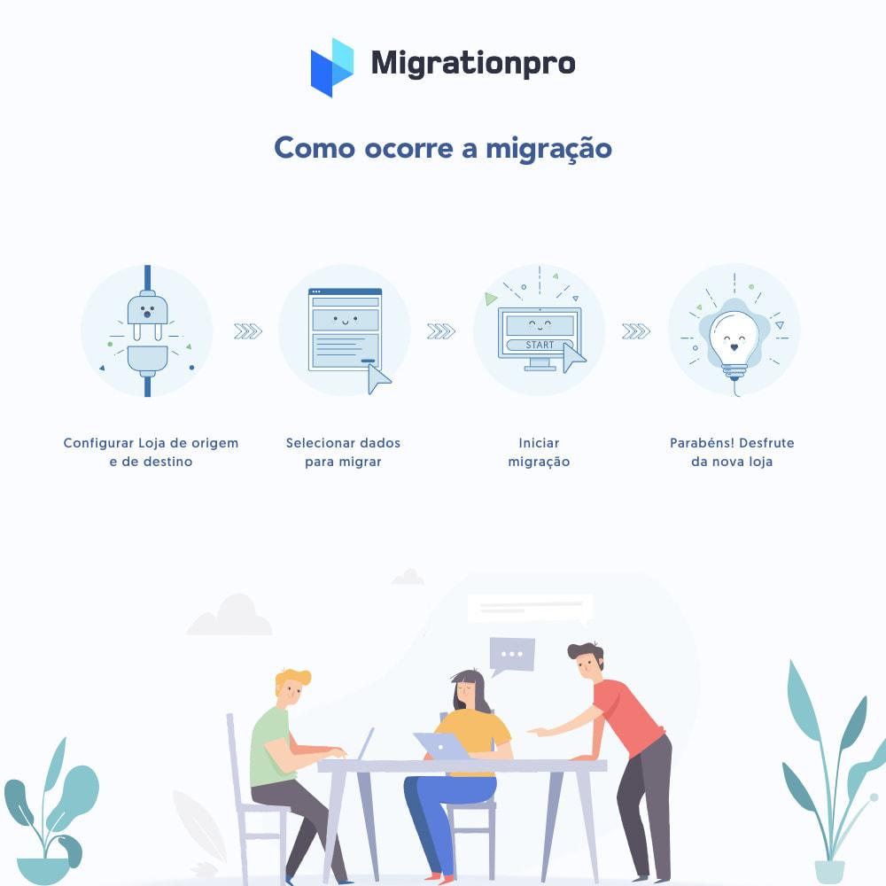 module - Migração de Dados & Registro - Ferramenta de Migração de Magento para PrestaShop - 7