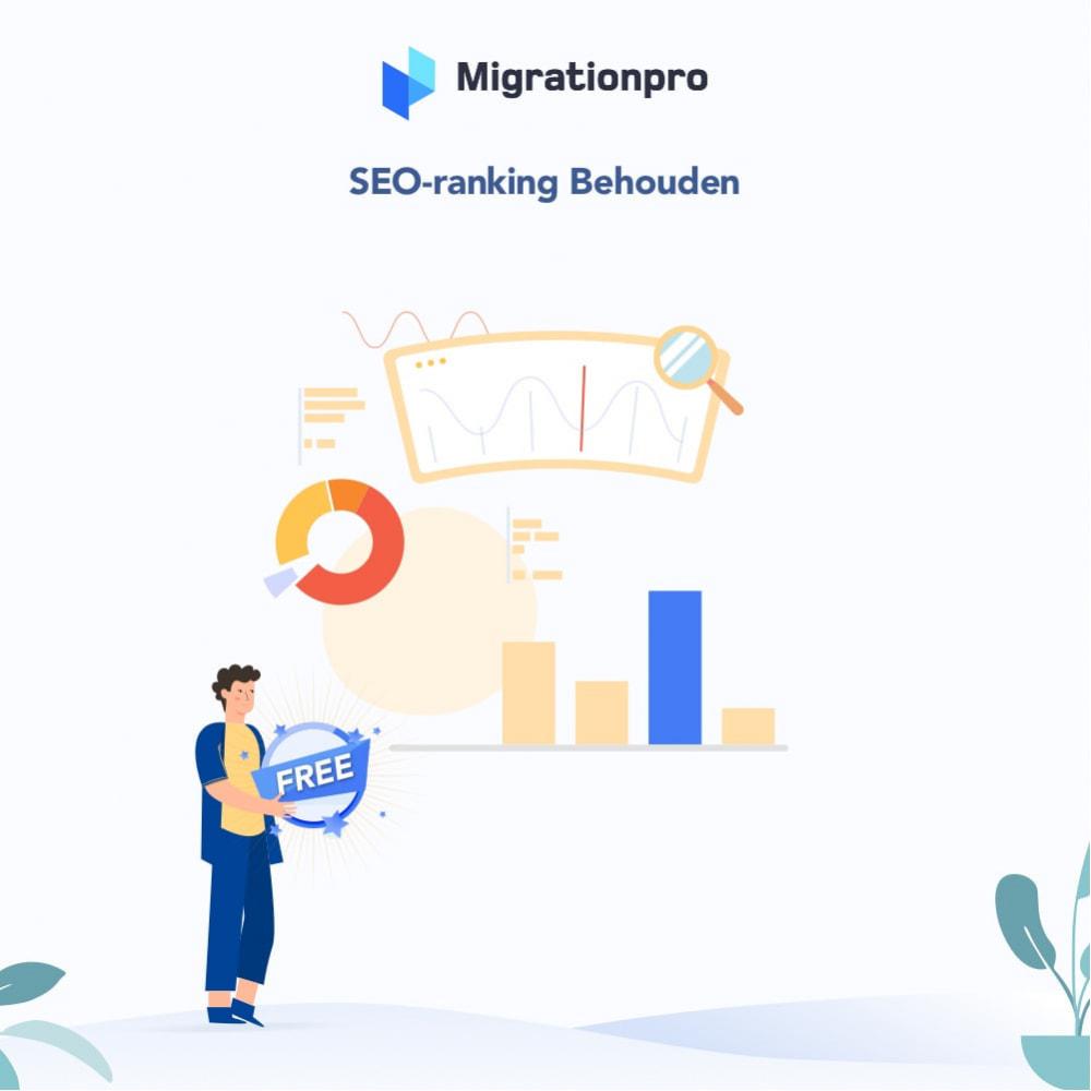 module - Migratie & Backup - Magento naar PrestaShop migratie tool - 3