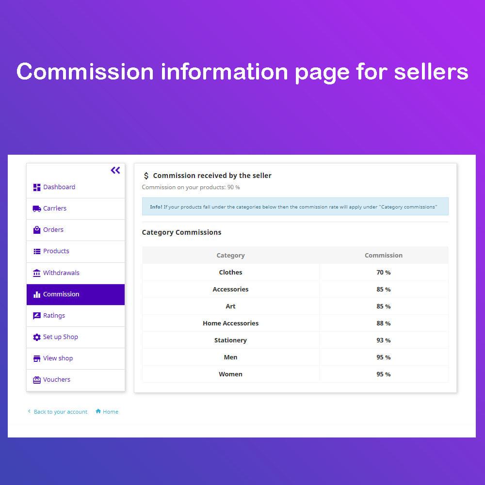 module - Marketplace Creation - Simple Multi Vendor Ecommerce Marketplace - 4