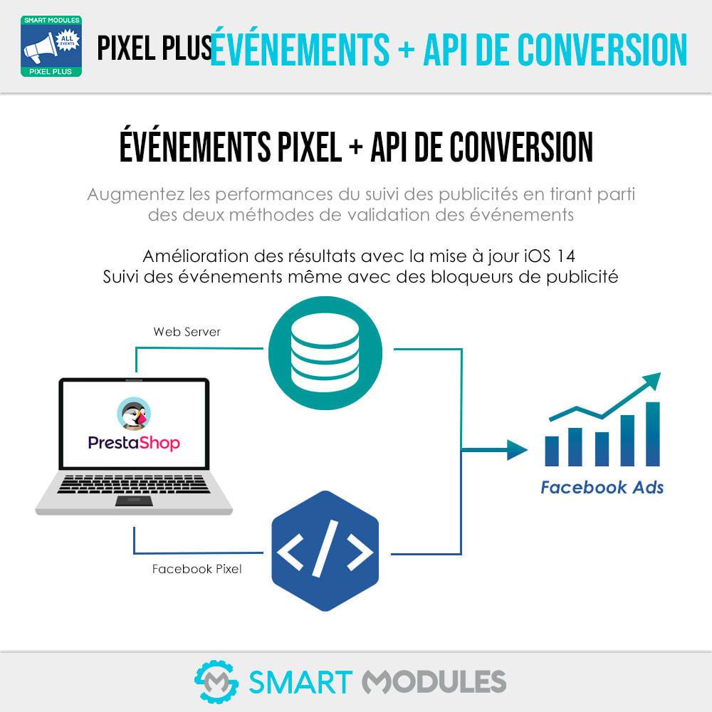 module - Analyses & Statistiques - Pixel Plus : Événements + API + Catalogue Pixel - 3