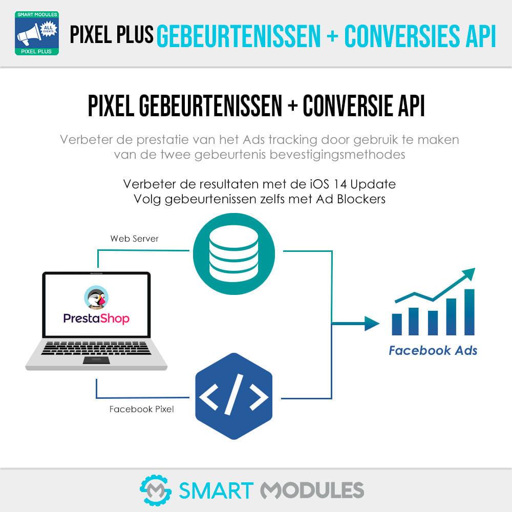 module - Analyses & Statistieken - Pixel Plus: Evenementen + API + Pixel Catalogus - 3