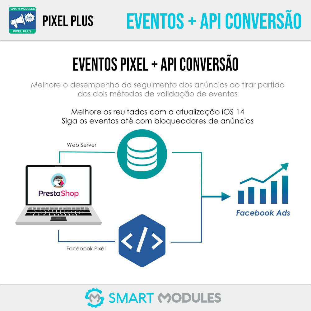 module - Análises & Estatísticas - Pixel Plus: Eventos + Conversions API + Pixel Catalogue - 3