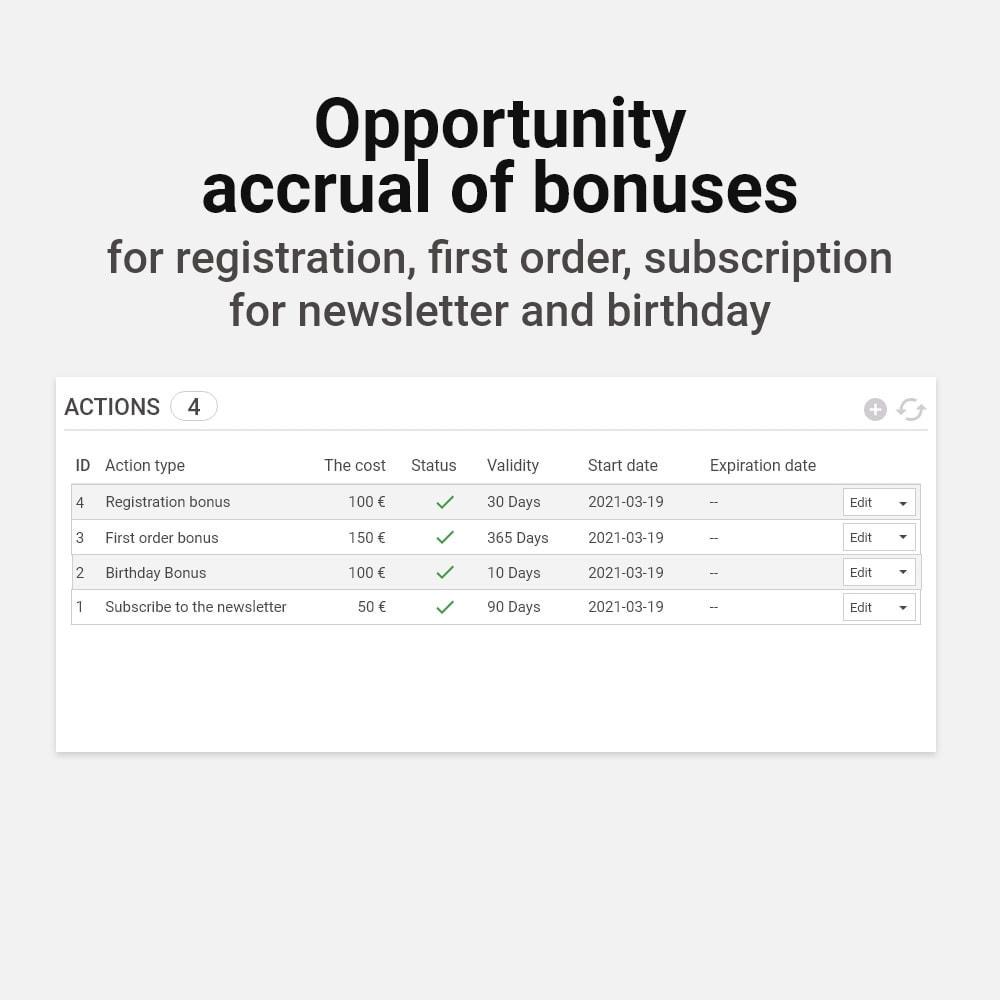 module - Empfehlungs- & Kundenbindungsprogramme - Bonus cashback sustem - 15