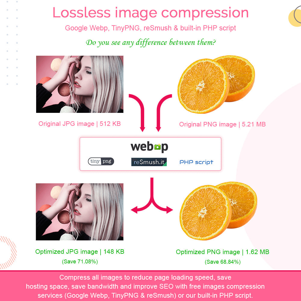 module - Повышения эффективности сайта - Total Image Optimization Pro - Lossless compression - 2