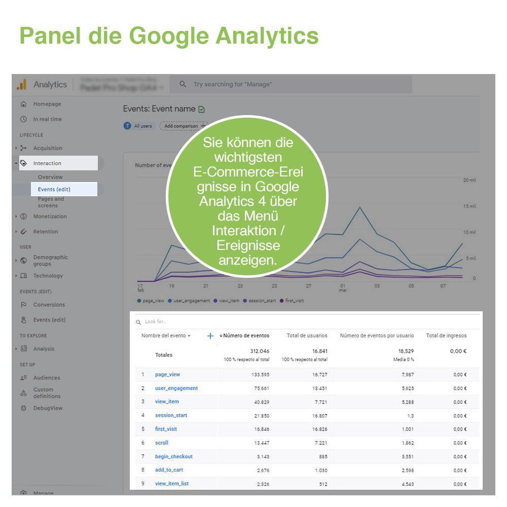 module - Analysen & Statistiken - Google Analytics 4 - 4