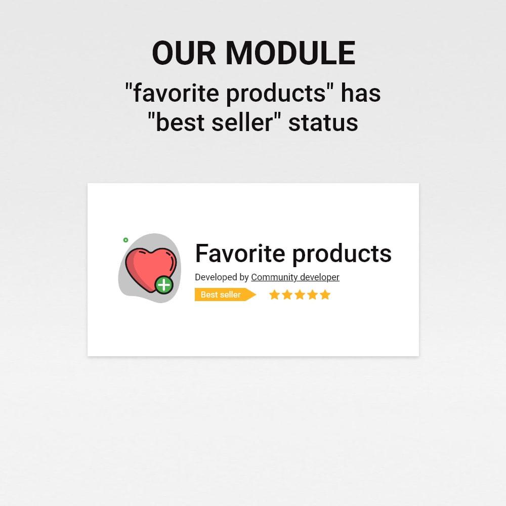 module - Wishlist & Gift Card - Wishlist / Favorite products - 10