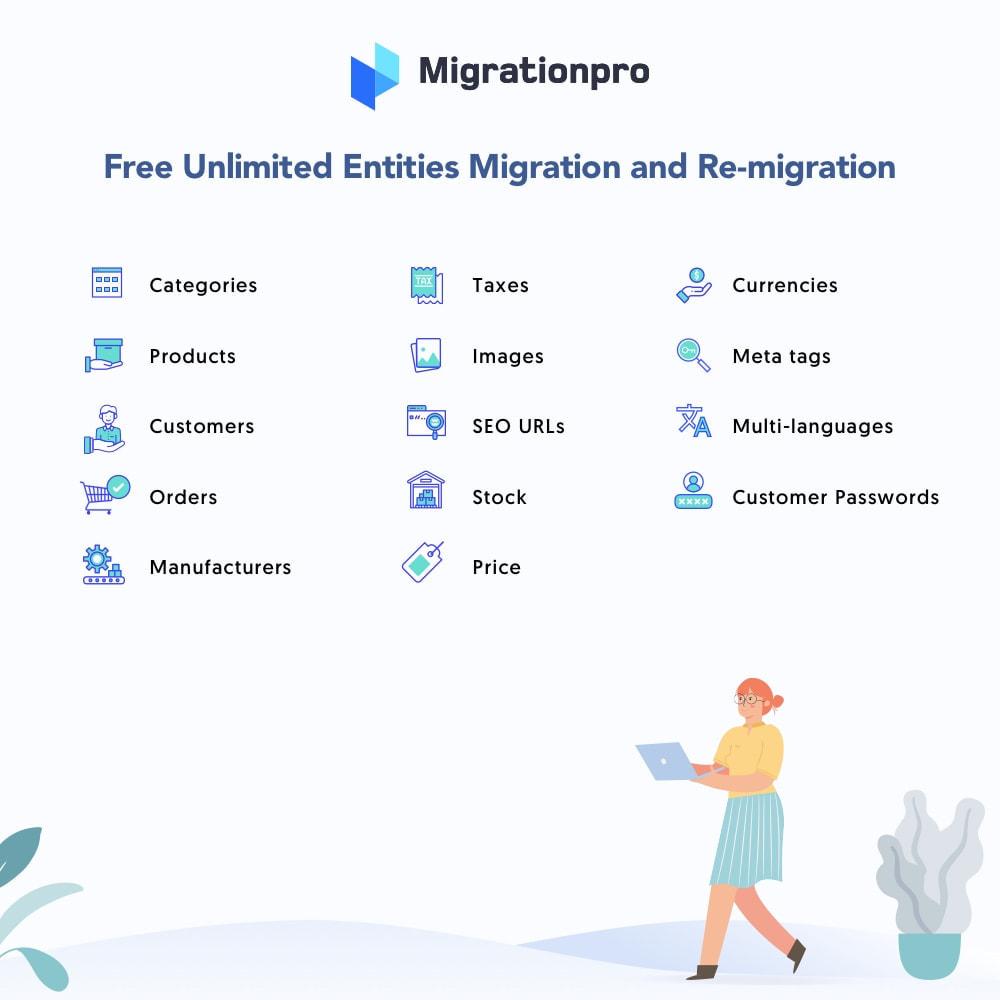 module - Data Migration & Backup - MigrationPro: Loaded Commerce to PrestaShop Migration - 2