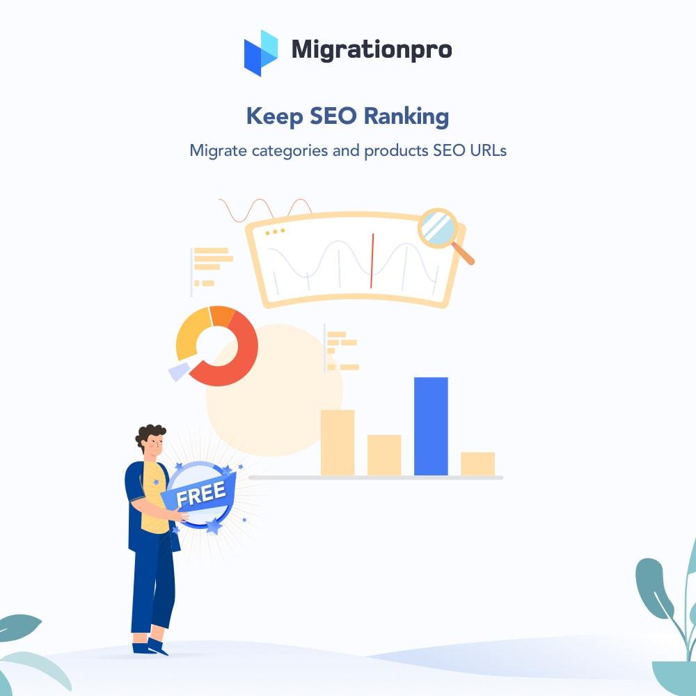 module - Data Migration & Backup - MigrationPro: Loaded Commerce to PrestaShop Migration - 3