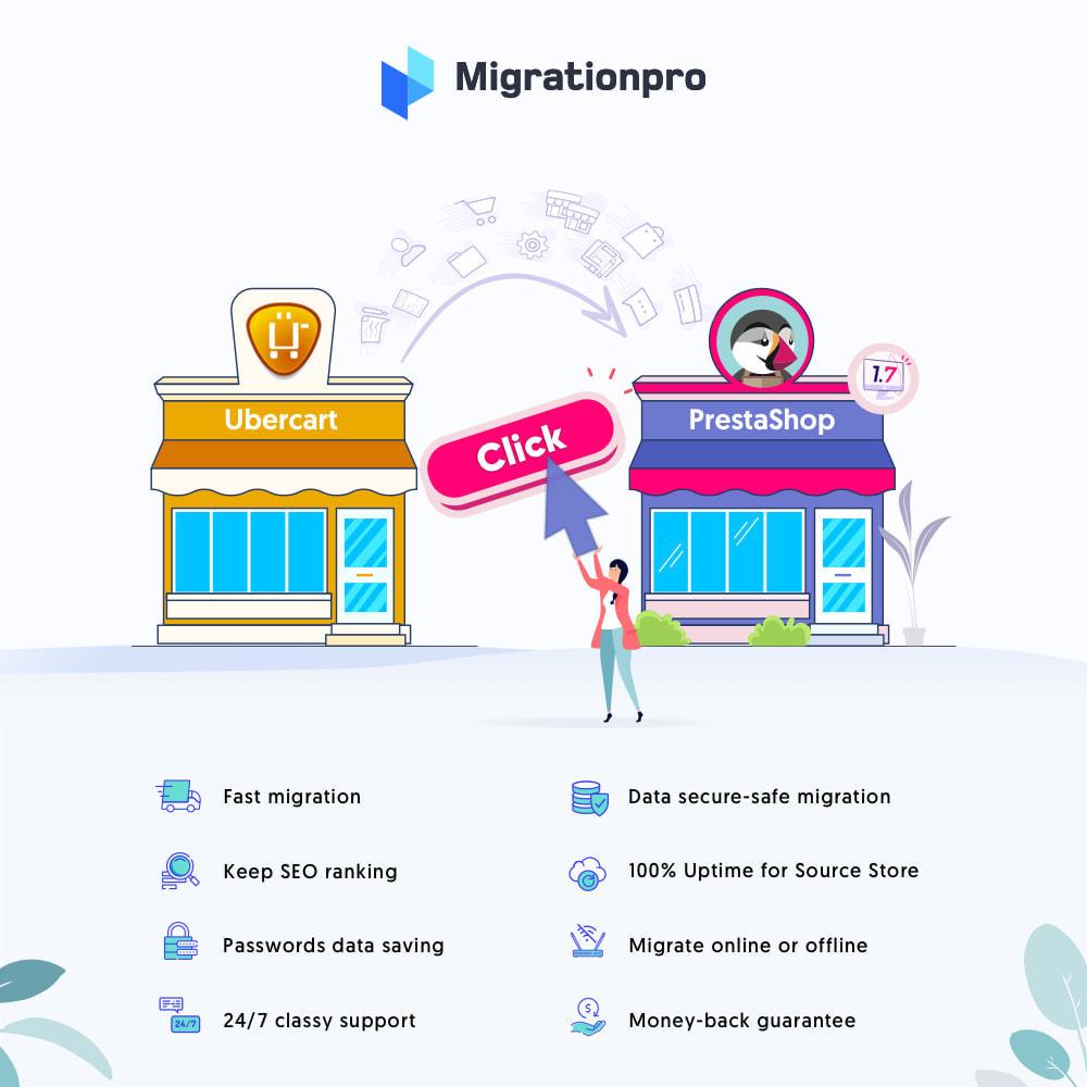 module - Migratie & Backup - MigrationPro: Ubercart to PrestaShop Migration Tool - 1