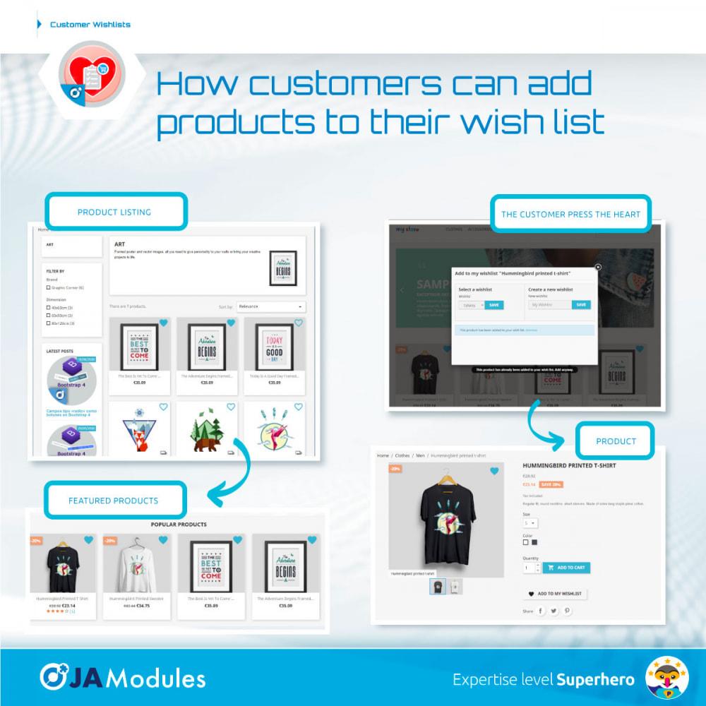 module - Список желаний и Подарочный купон - Customer Wishlists - 4