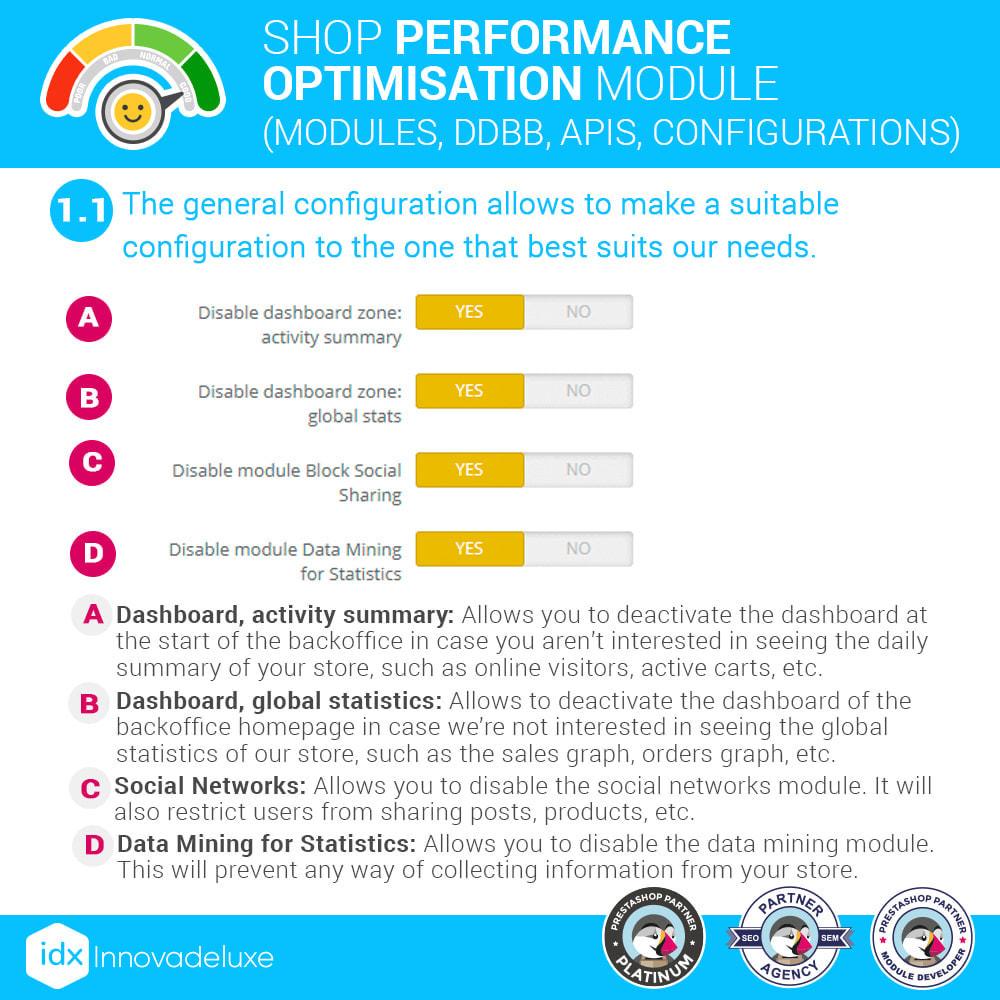module - Повышения эффективности сайта - Performance - Optimising shop performance (UX / WPO) - 3