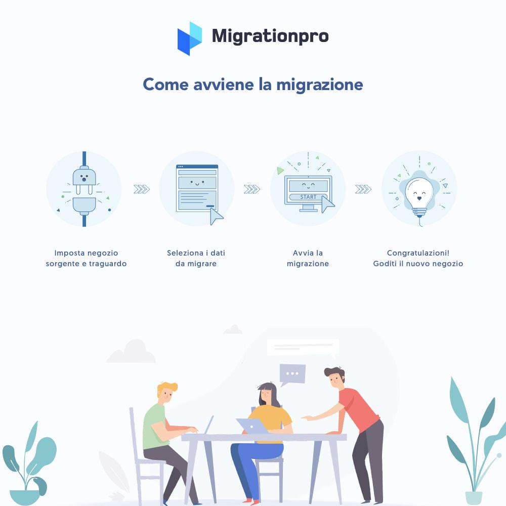 module - Data Migration & Backup - Strumento di migrazione da Zen Cart a PrestaShop - 7