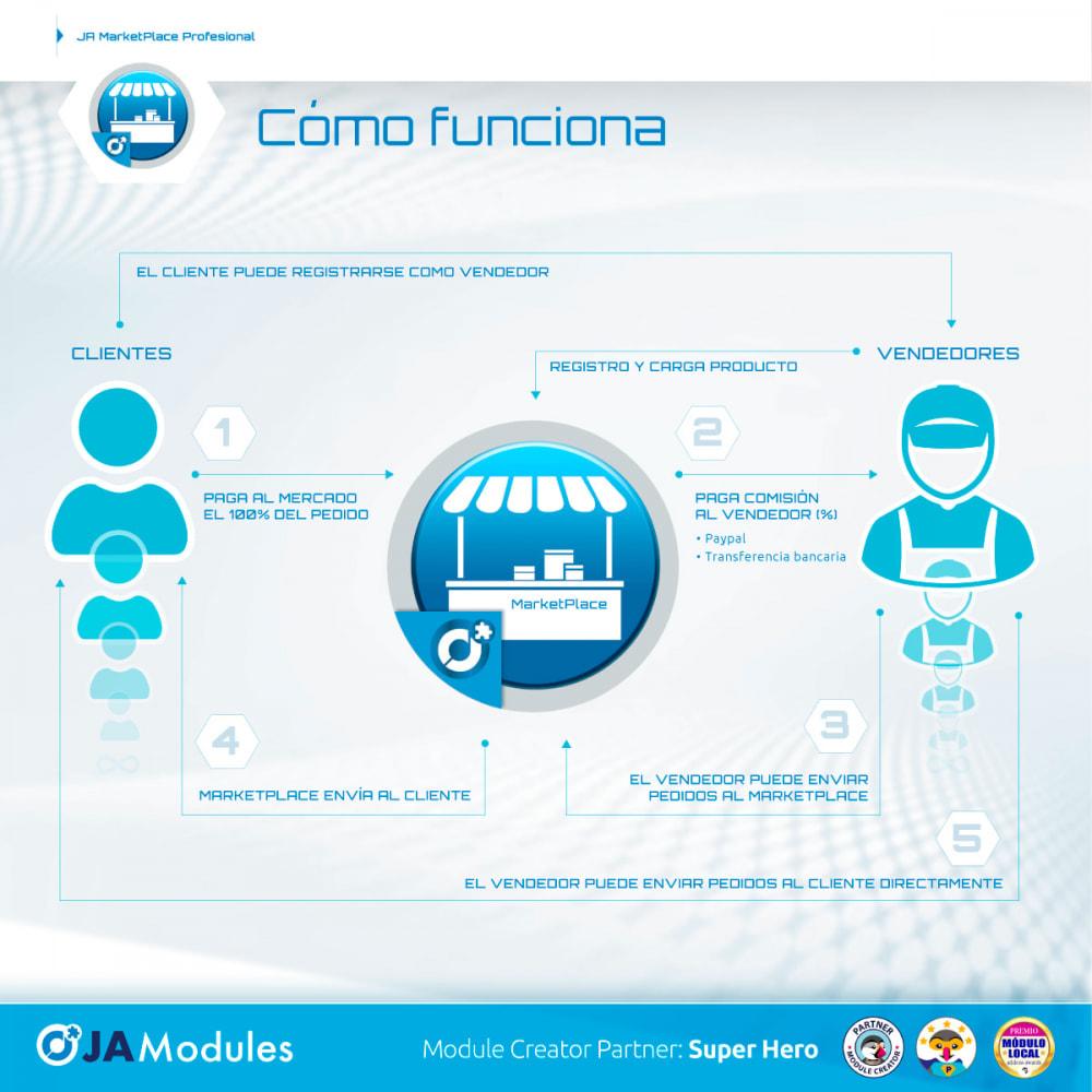 module - Creación de Marketplace - JA Marketplace PROFESIONAL - 3